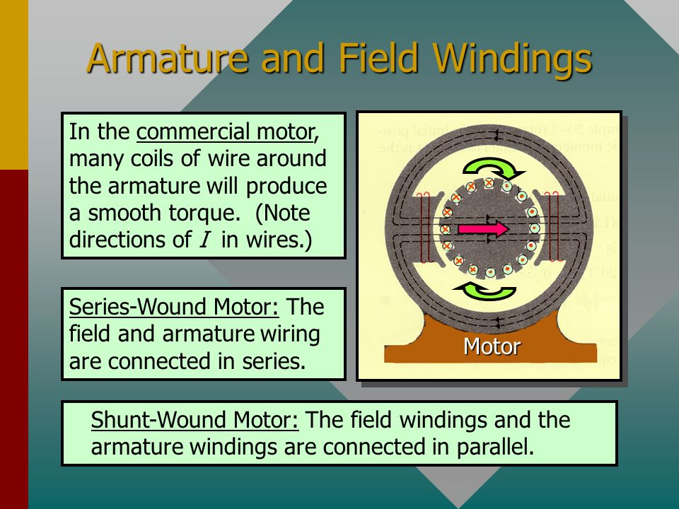 Chapter 31A - Electromagnetic Induction - ppt video online download