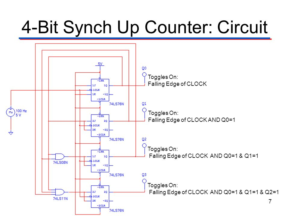 Synchronous Counters with SSI Gates - ppt video online download