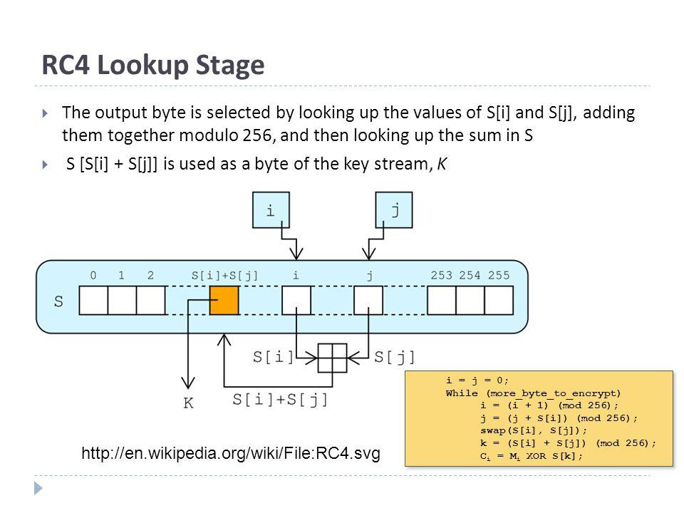 rc4 wiring diagram wiring diagram forward Basic Electrical Schematic Diagrams rc4 wiring diagram wiring diagram b7 door bell wiring schematics wiring diagram automotivedahlander motor rc4 wiring