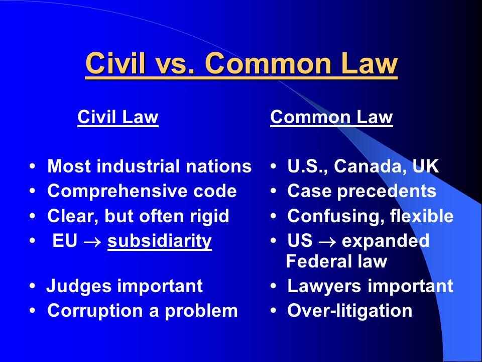 Civil vs Common Law Civil Law Common Law - ppt video online download