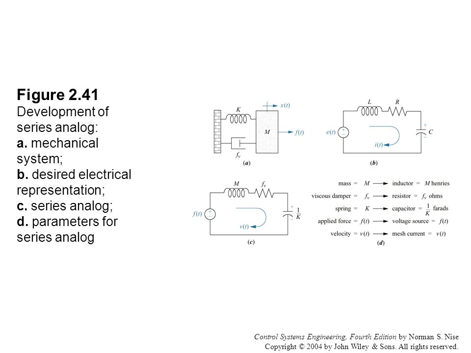 Ke Force Electric Controller Wiring Diagram Temperature Controller