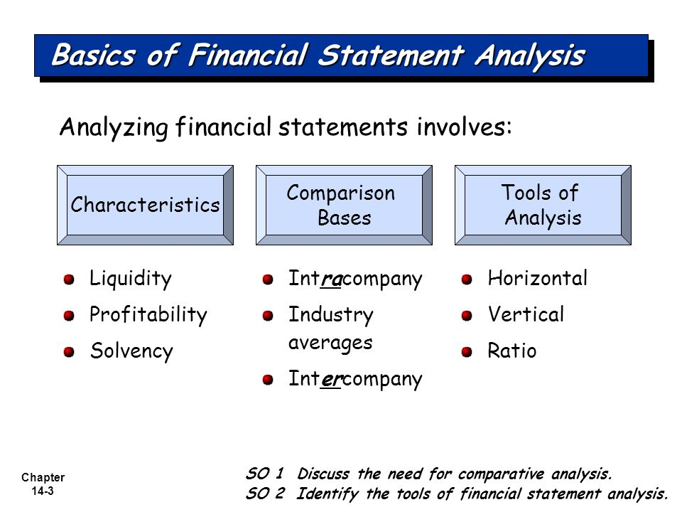 Financial Statement Analysis The Big Picture - ppt download