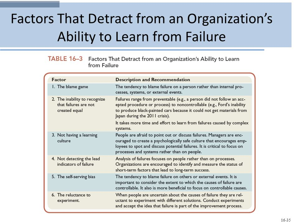 Managing Change and Organizational Learning - ppt video online download