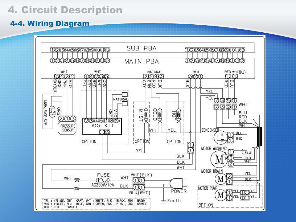 Wiring Diagram Samsung Washing Machine - Carbonvotemuditblog \u2022