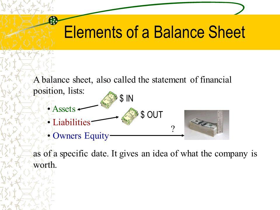 The Balance Sheet - ppt download