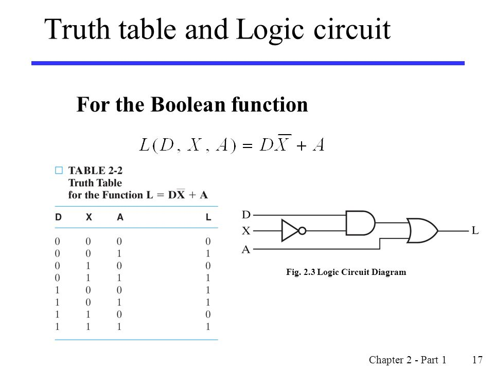 Overview Part 1 \u2013 Gate Circuits and Boolean Equations - ppt download