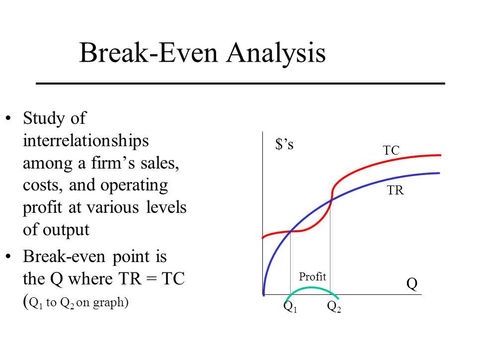 Break-Even Analysis Study of interrelationships among a firm\u0027s sales