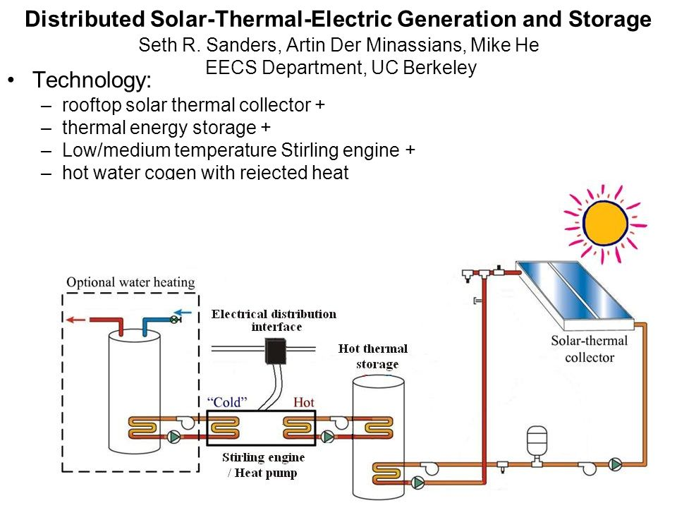 Distributed Solar-Thermal-Electric Generation and Storage Seth R - solar thermal energy