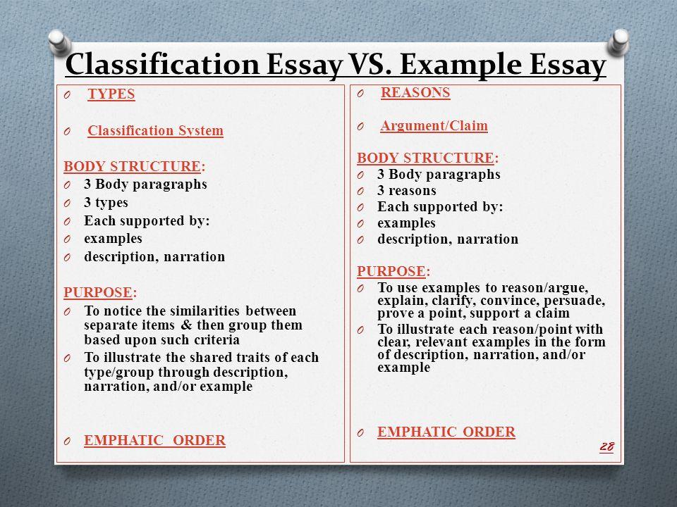 ILLUSTRATION (EXAMPLE ESSAY) - ppt video online download