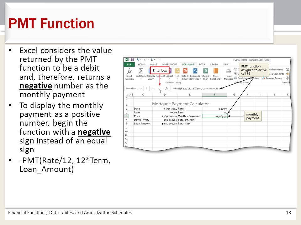 Chapter 4 Financial Functions, Data Tables, and Amortization