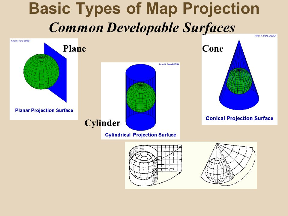 Map Projections  Coordinate Systems - ppt video online download