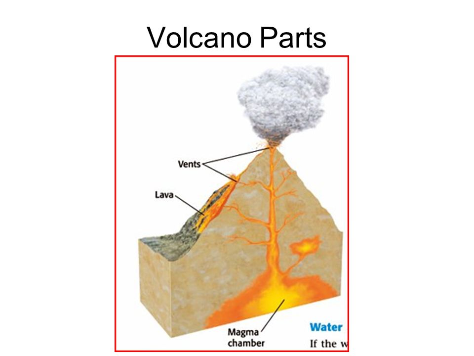 Volcanoes Chapter ppt video online download