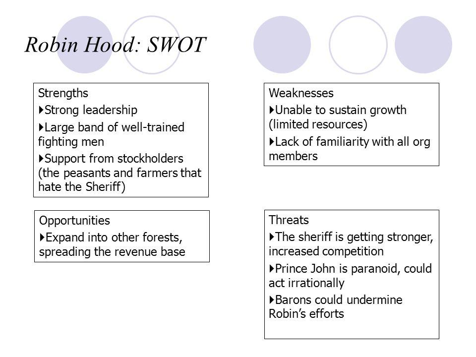 Robin Hood Case Study Solutions