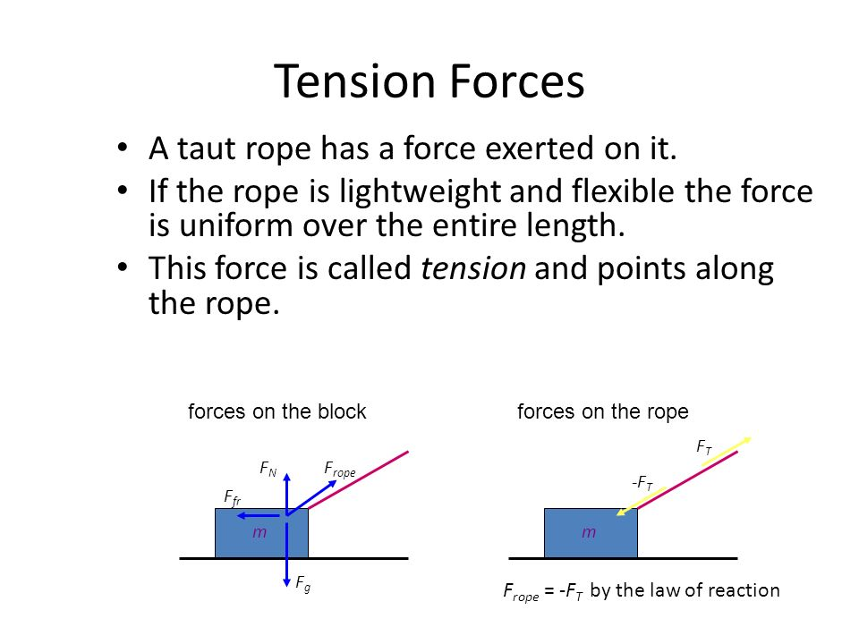 Newton 2nd Law problems - Atwood Machines -Incline Planes -Tension