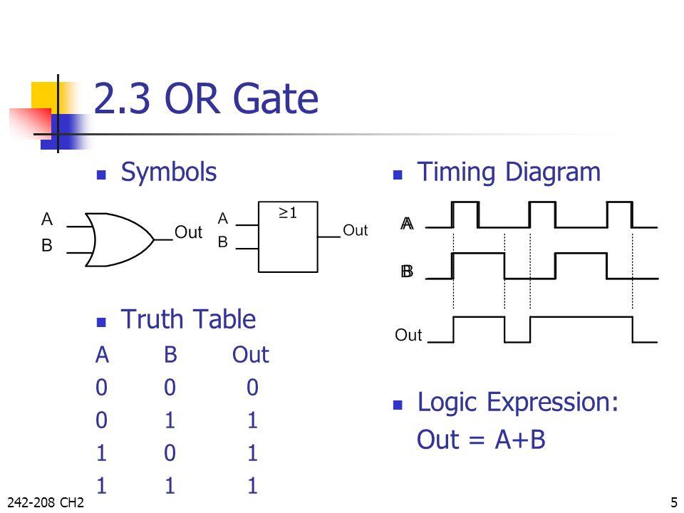 Logic Gates By Taweesak Reungpeerakul - ppt video online download