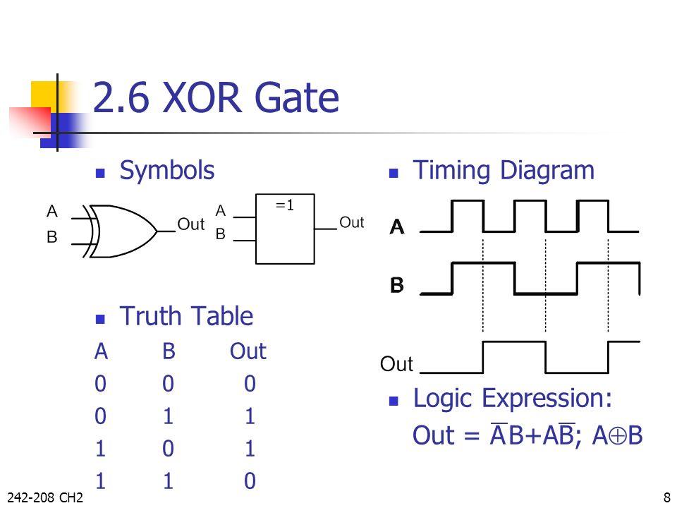 cmos logic diagram for xor gate