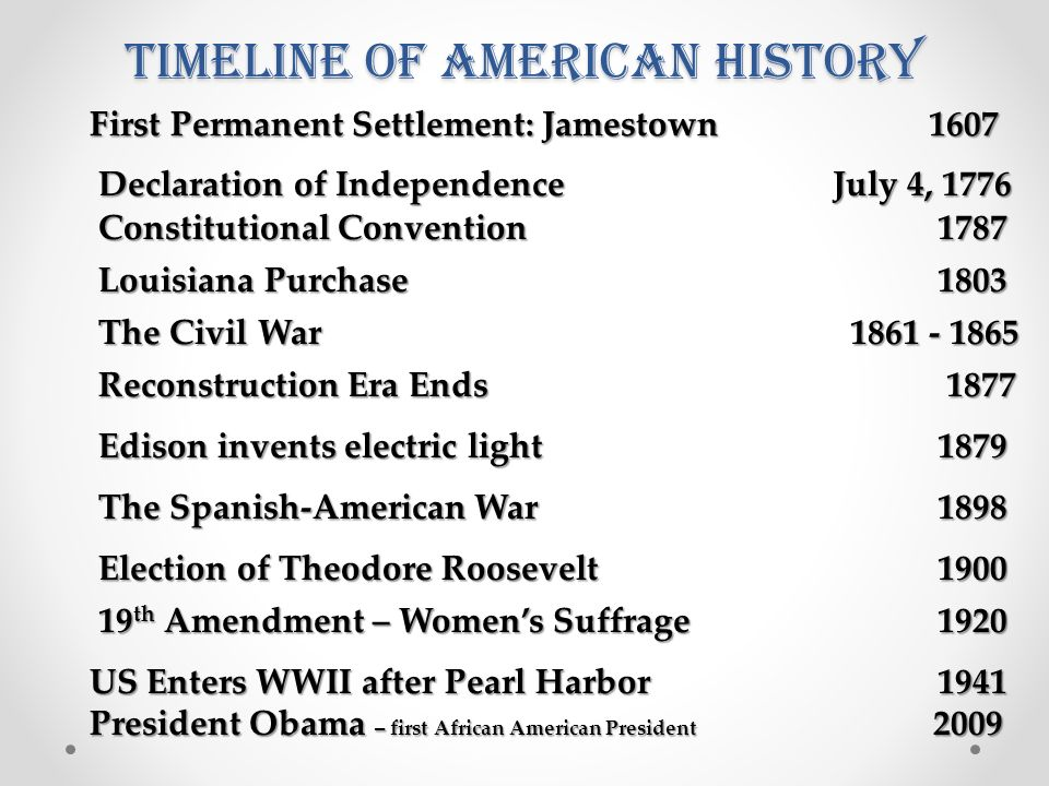 Timeline of American History - ppt video online download