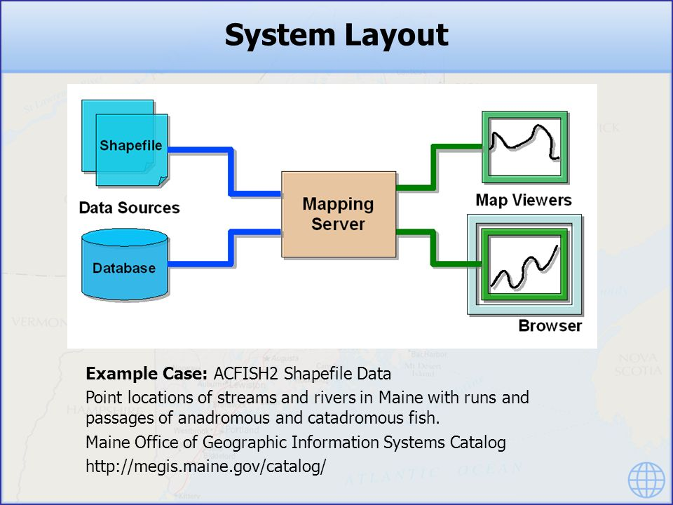 A GeoSpatial Mapping Architecture - ppt download