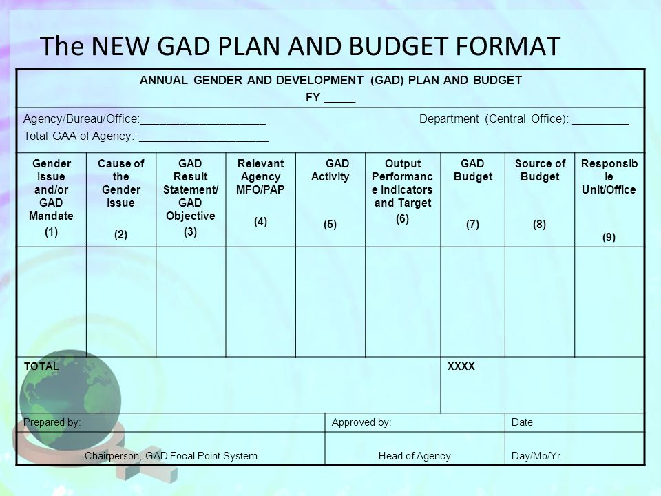The NEW GAD PLAN AND BUDGET FORMAT - ppt video online download