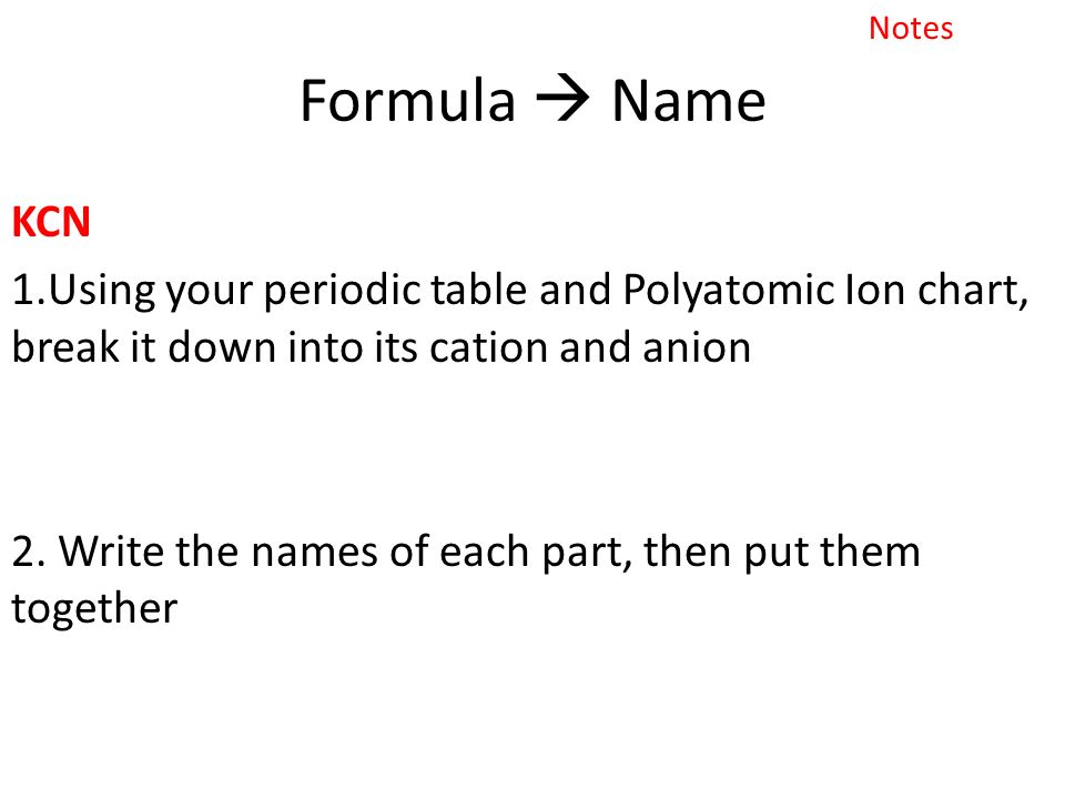 Naming Polyatomic Ions - ppt download