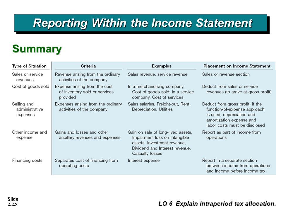 INCOME STATEMENT AND RELATED INFORMATION - ppt download