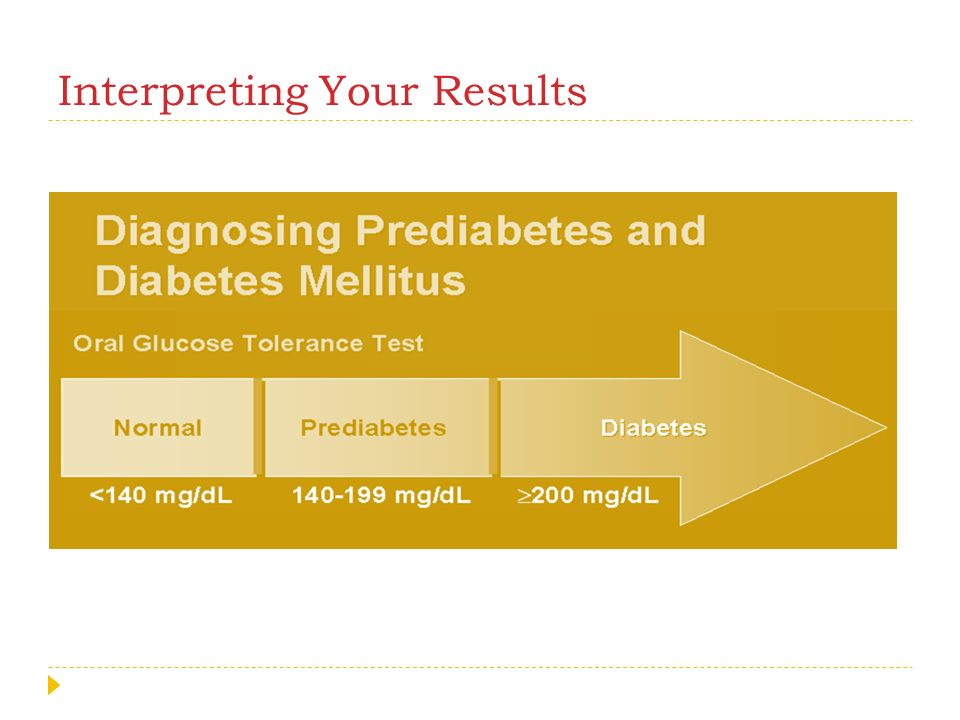 Unit Two Diabetes Serious Effects A Disease Within One