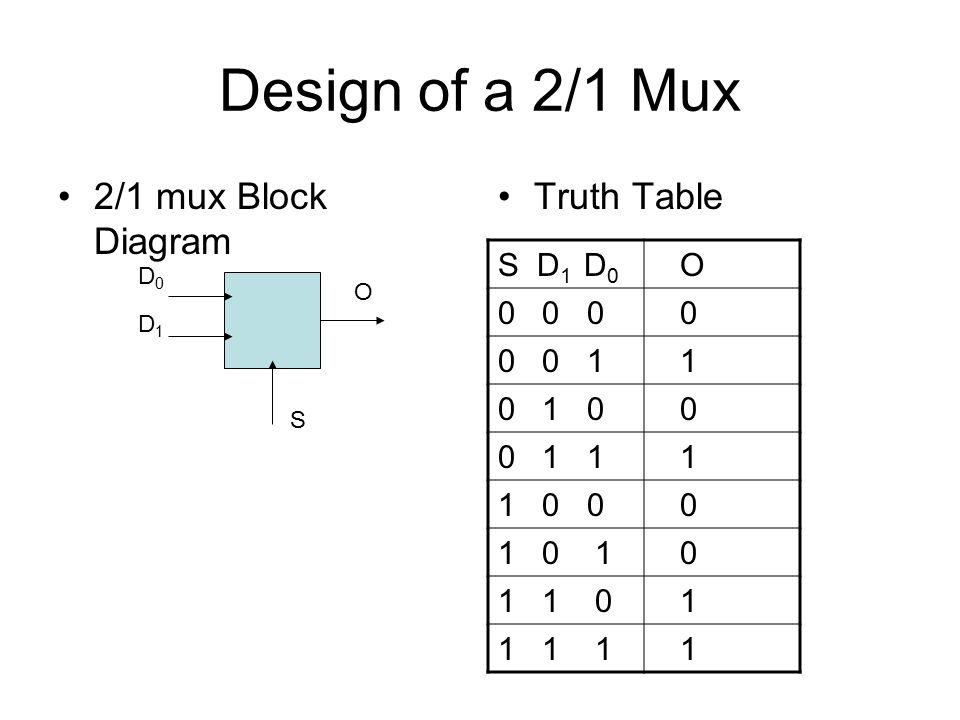 Circuit Diagram 2 1 Wiring Diagrams