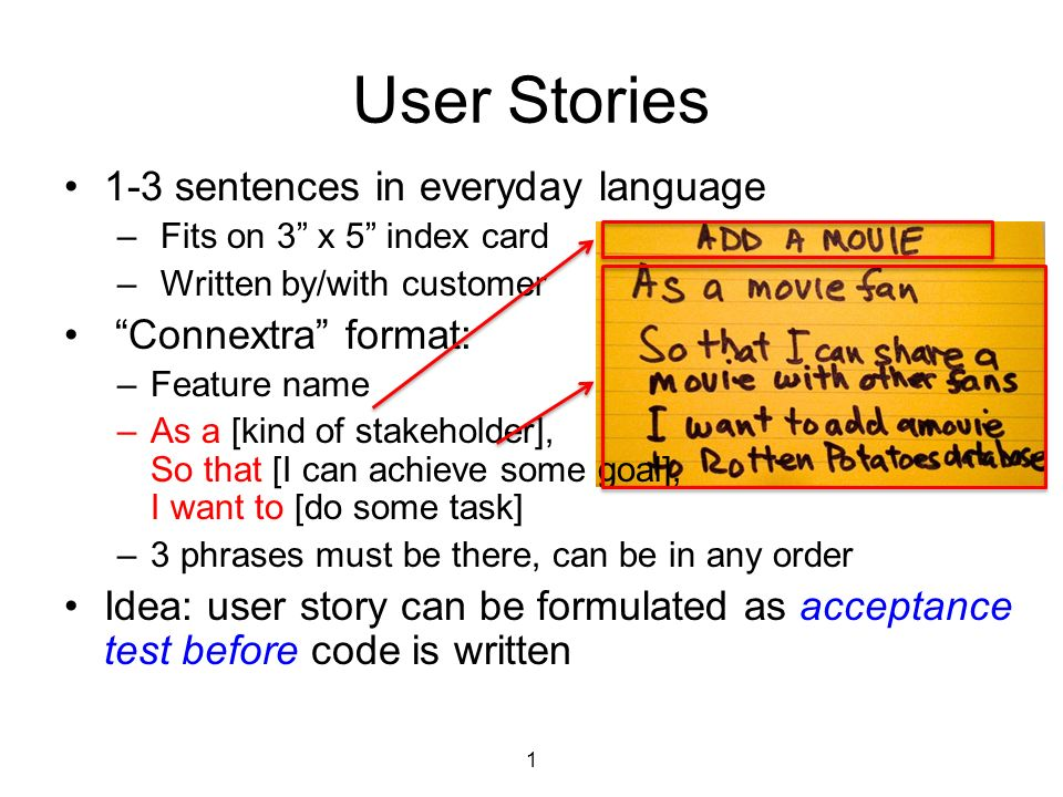 User Stories 1-3 sentences in everyday language \u201cConnextra\u201d format