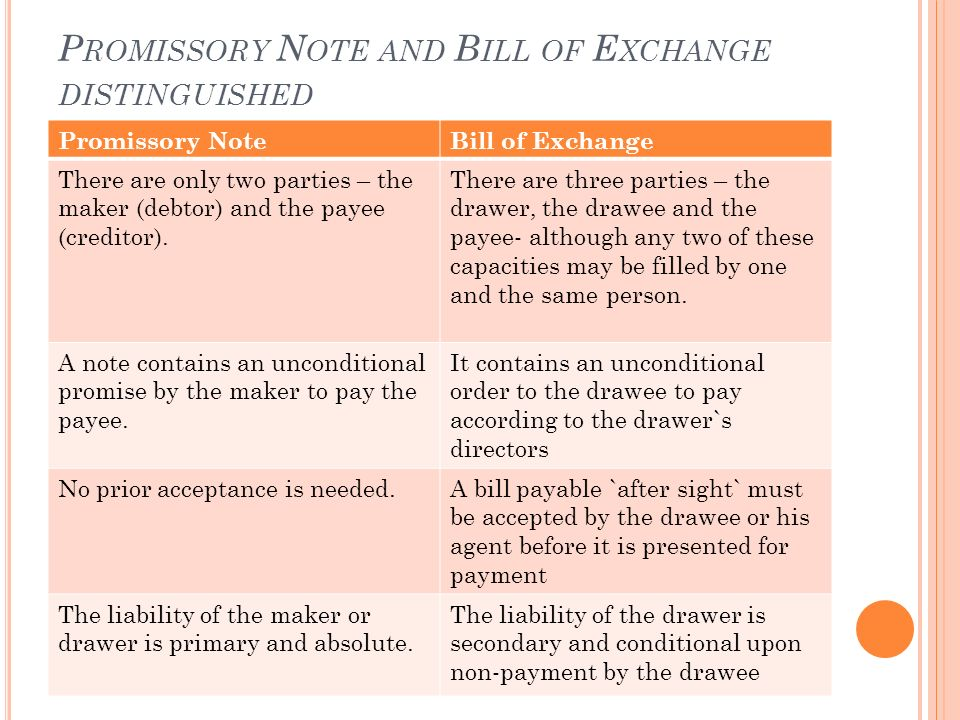 NEGOTIABLE INSTRUMENT ACT ppt download - parties of promissory note