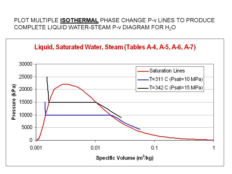 AREN 2110 WATER PROPERTIES - ppt video online download