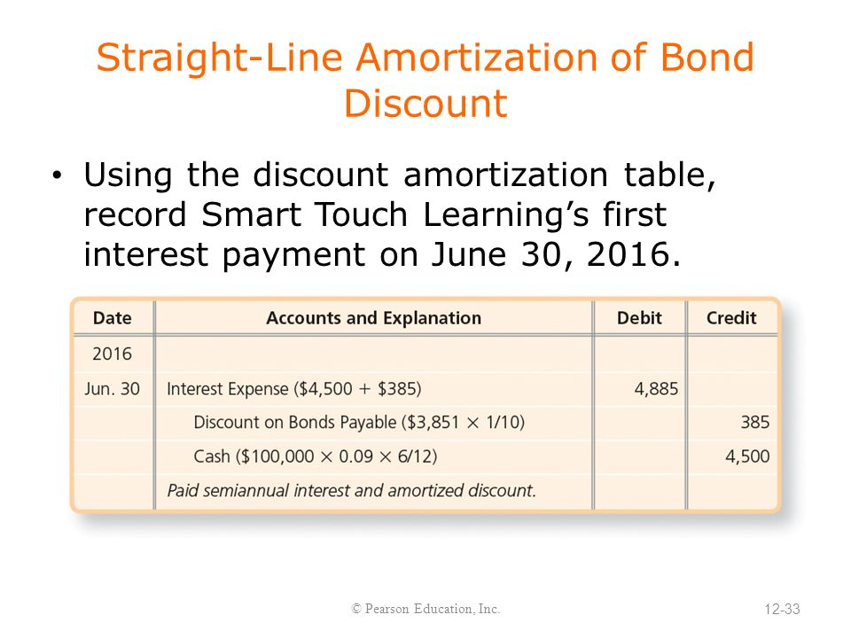 Chapter 12 Long-Term Liabilities - ppt download