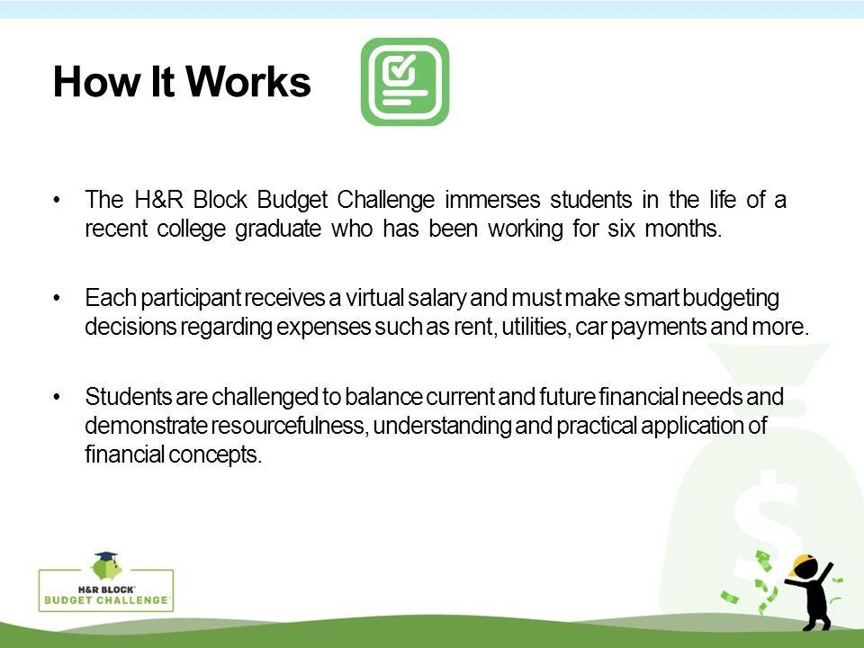 HR Block Budget Challenge - ppt download