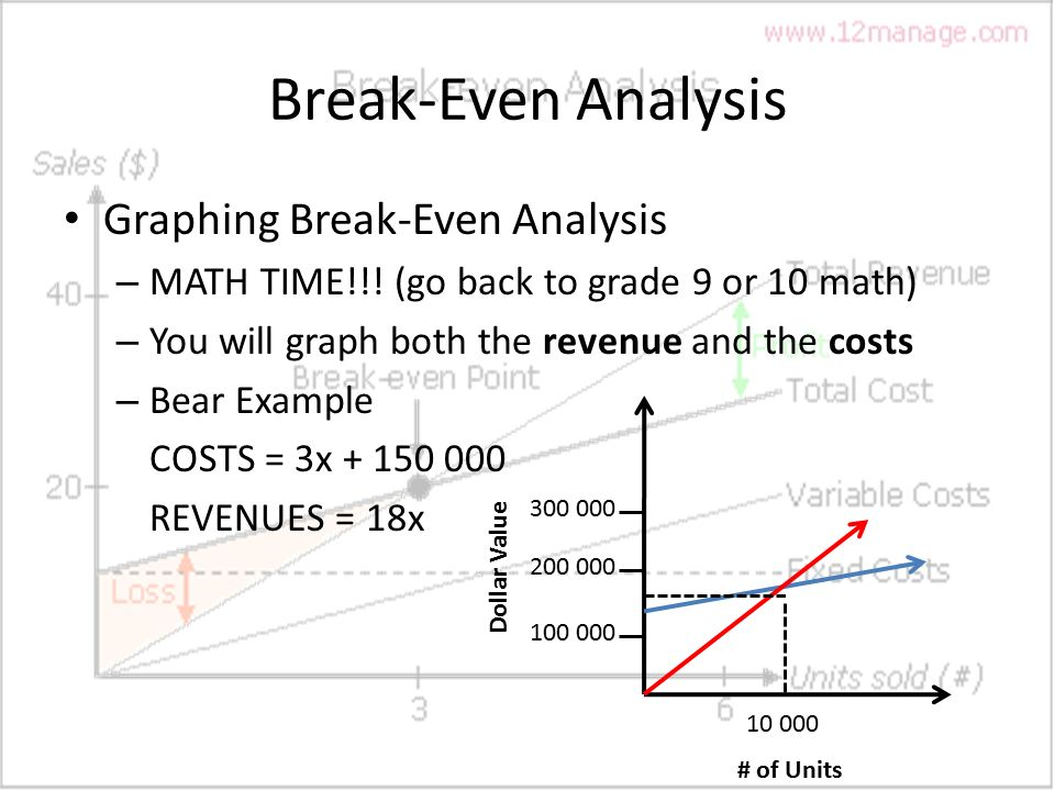 Break Even Analysis - ppt download