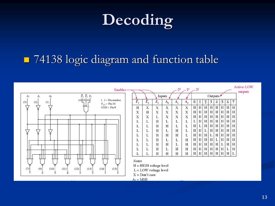 Octal Decoder Diagram - Wiring Data Diagram