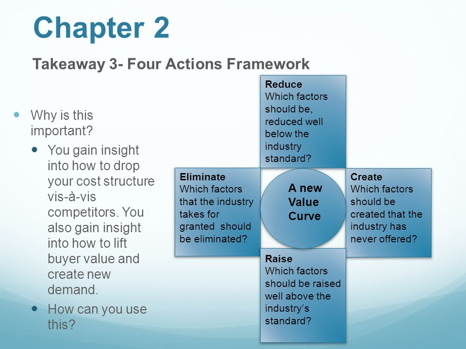Blue Ocean Strategy How to Create Uncontested Market Space - ppt
