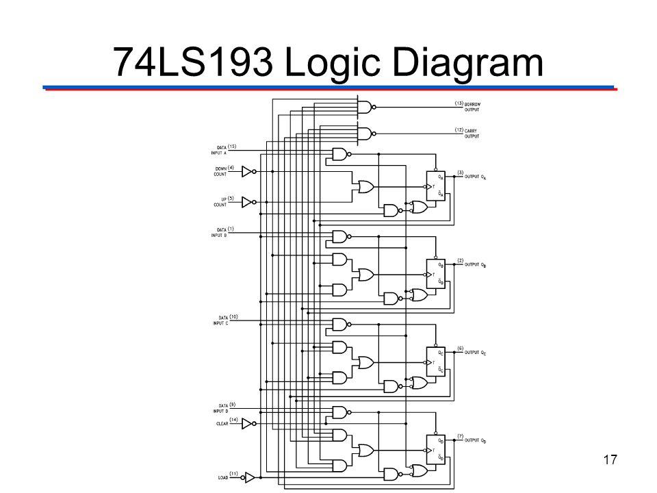 Logic Diagram 74193 Wiring Diagram