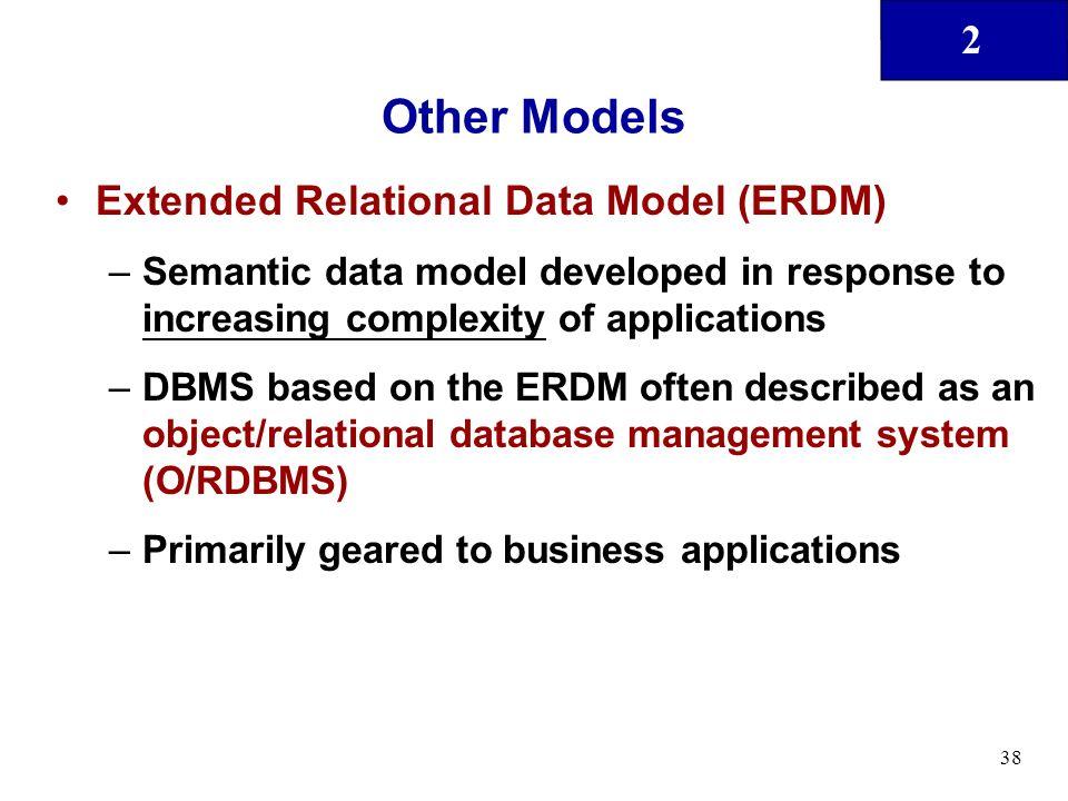 Relational Data Models dnio