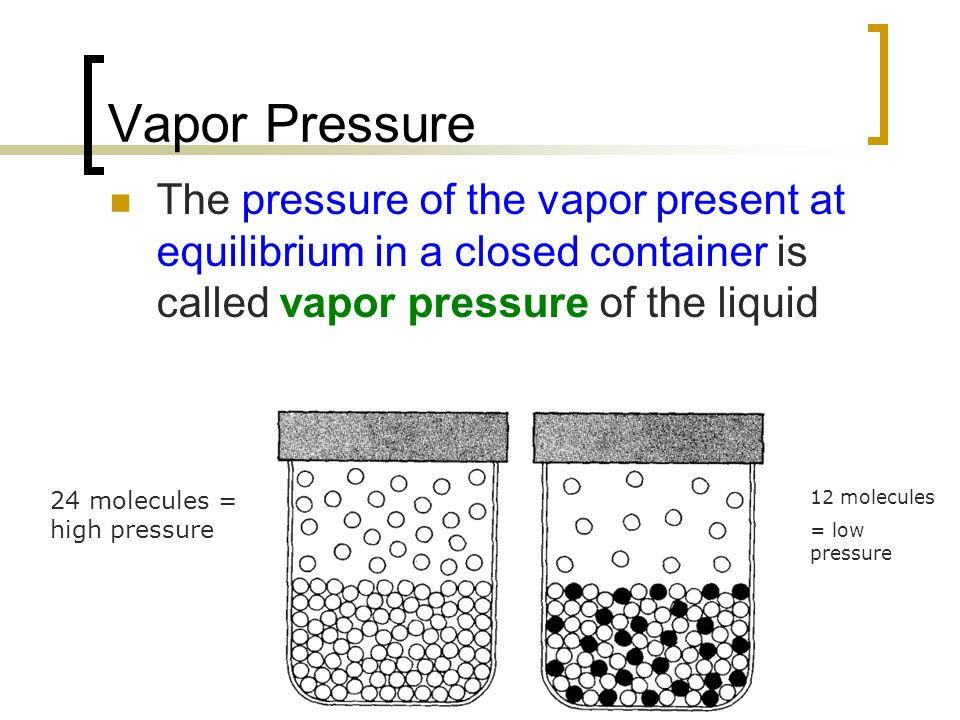 Evaporation and Vapor Pressure - ppt video online download