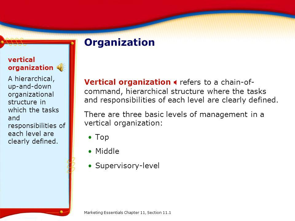 Management Structures - ppt video online download