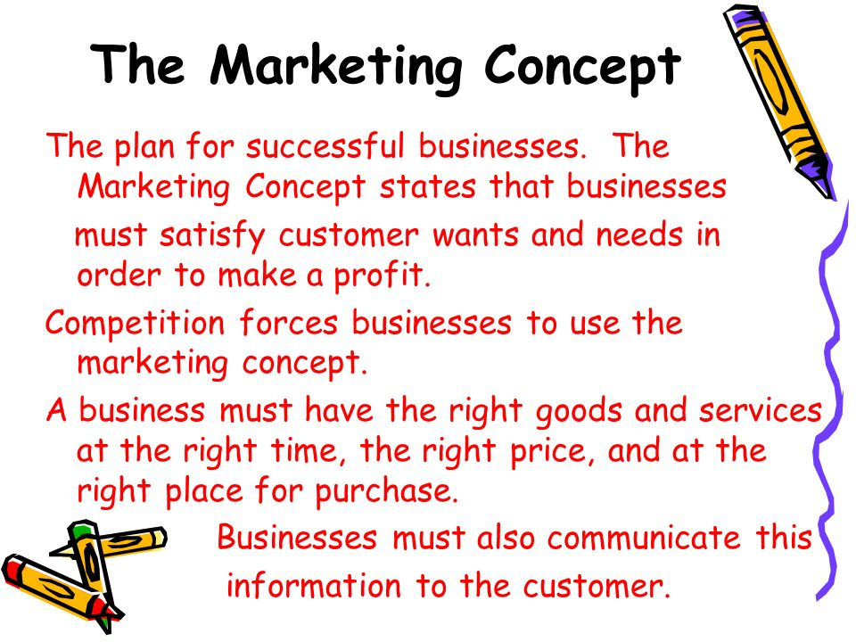 THE MARKETING CONCEPT AND PRODUCT SELECTION - ppt download