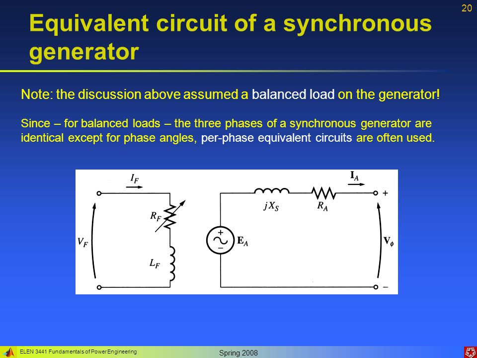 Lecture 7 Synchronous machines - ppt download