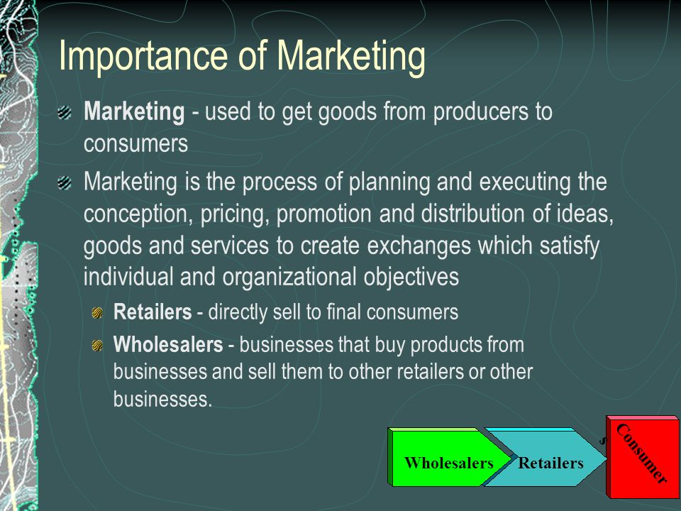 Chapter 21 Nature  Scope of Marketing - ppt video online download