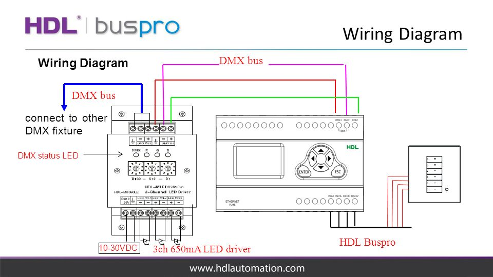 Dmx Wiring Guide - Schematics Data Wiring Diagrams \u2022