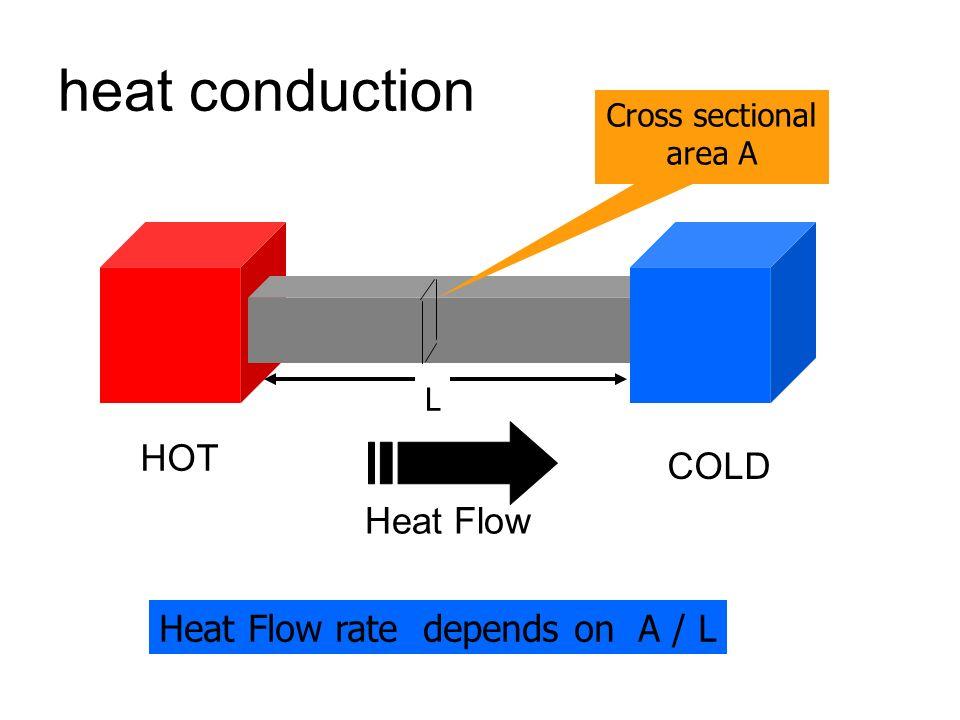 L 18 Thermodynamics 3 Heat transfer Heat Capacity convection - ppt