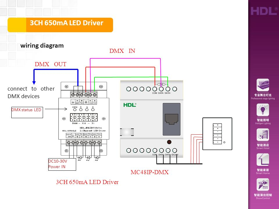 Dmx Led Controller Wiring Diagram Schematic Diagram