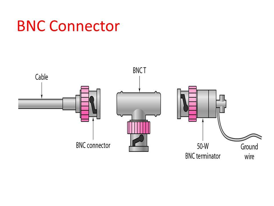 Bnc Connector Wiring Diagram Wiring Diagram