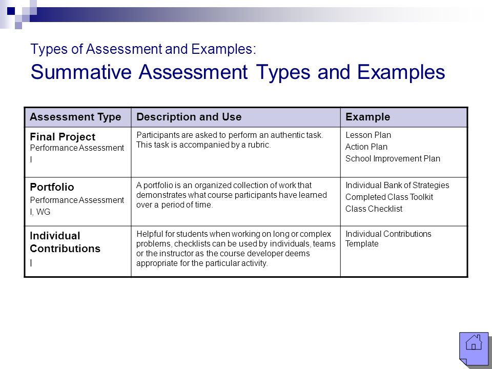 Identifying Assessments - ppt video online download - assessment plan template