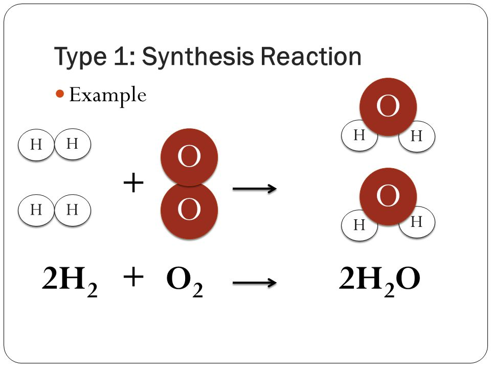 Synthesis reaction Homework Service svessayqmyxinfra-saunyinfo - synthesis reaction