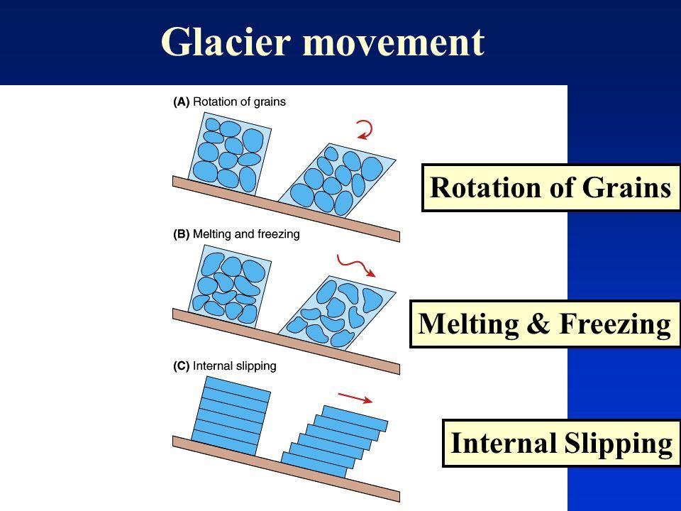 Glaciers - ppt video online download