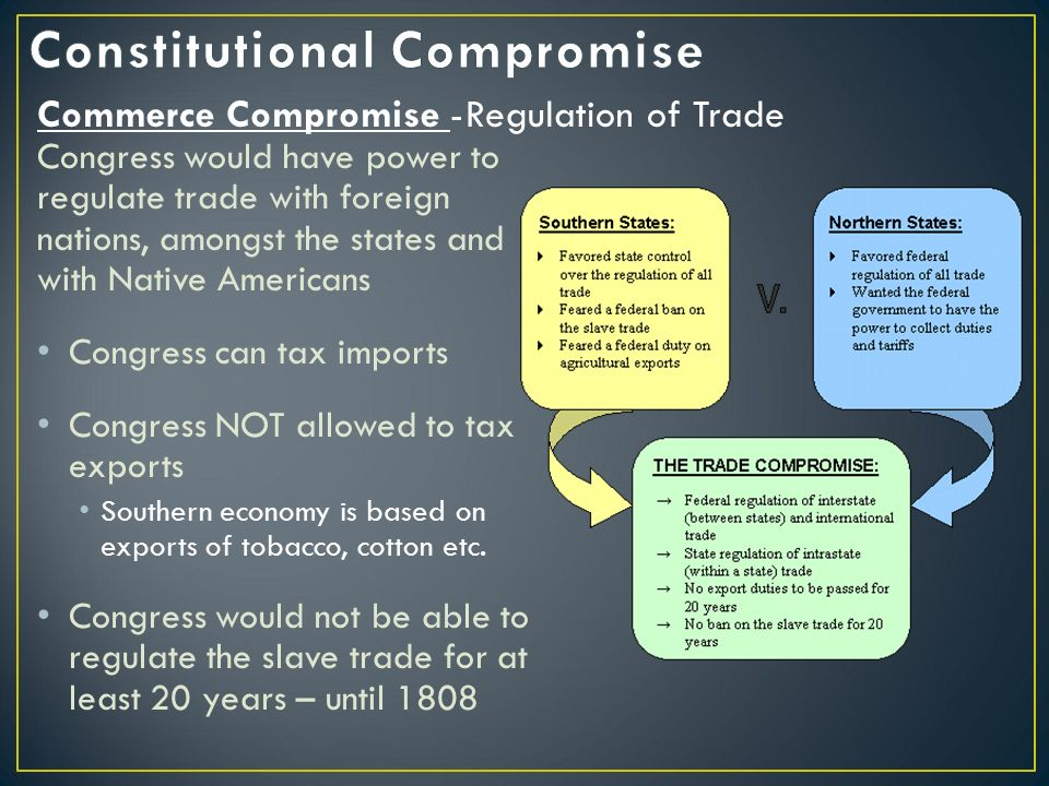 The Role of Compromise in Creating American Government - ppt video